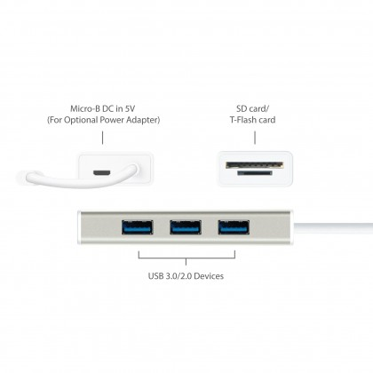 J5 CREATE USB TYPE-C TO 3 PORT USB 3.0 HUB WITH SD/MICRO SD CARD READER (JCH347)